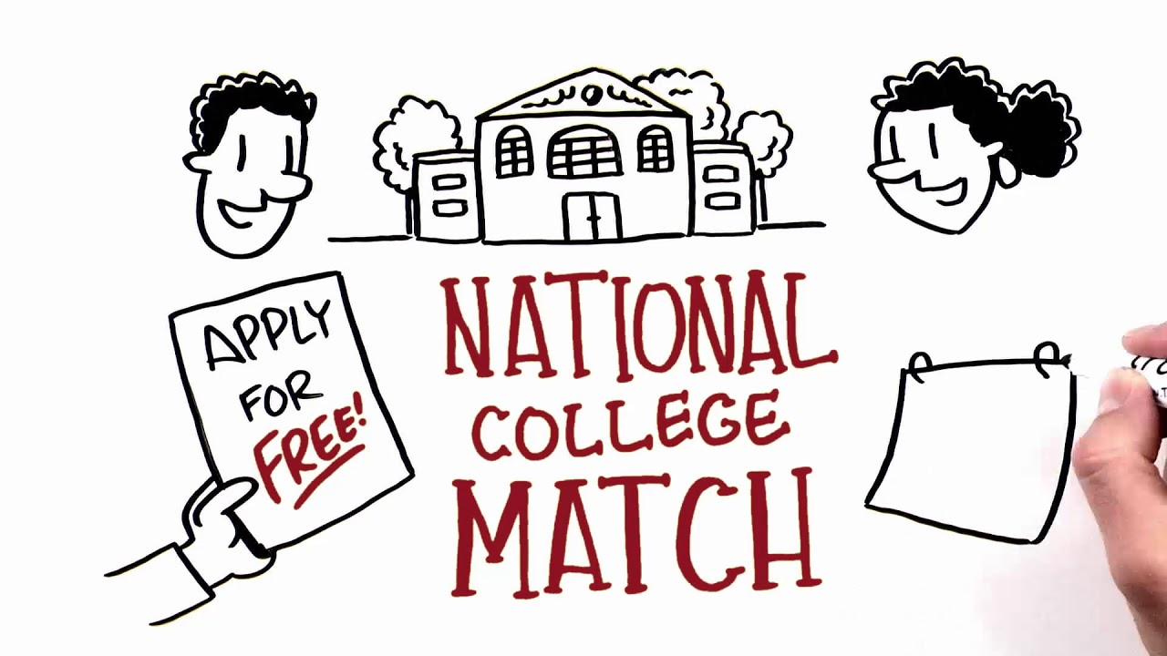 QuestBridge | National College Match