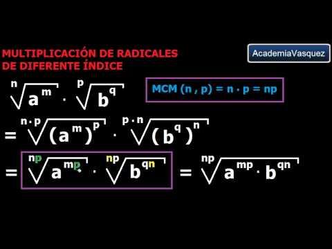 Multiplicación de Radicales