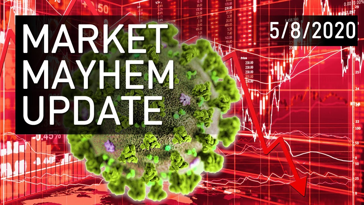 (242) Market Update: Maximum Stupid! - YouTube