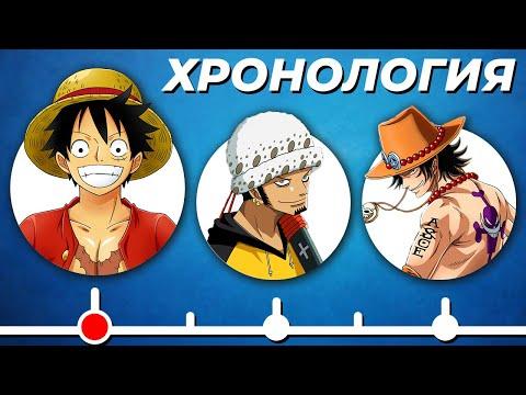 Полная Хронология Событий One Piece - До Таймскипа