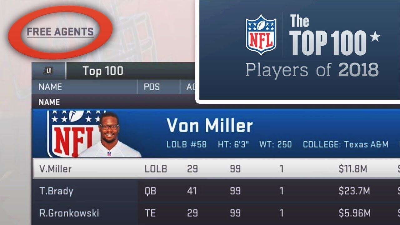 What If The Top 100 NFL Players Were Released into Free Agency? Madden 19