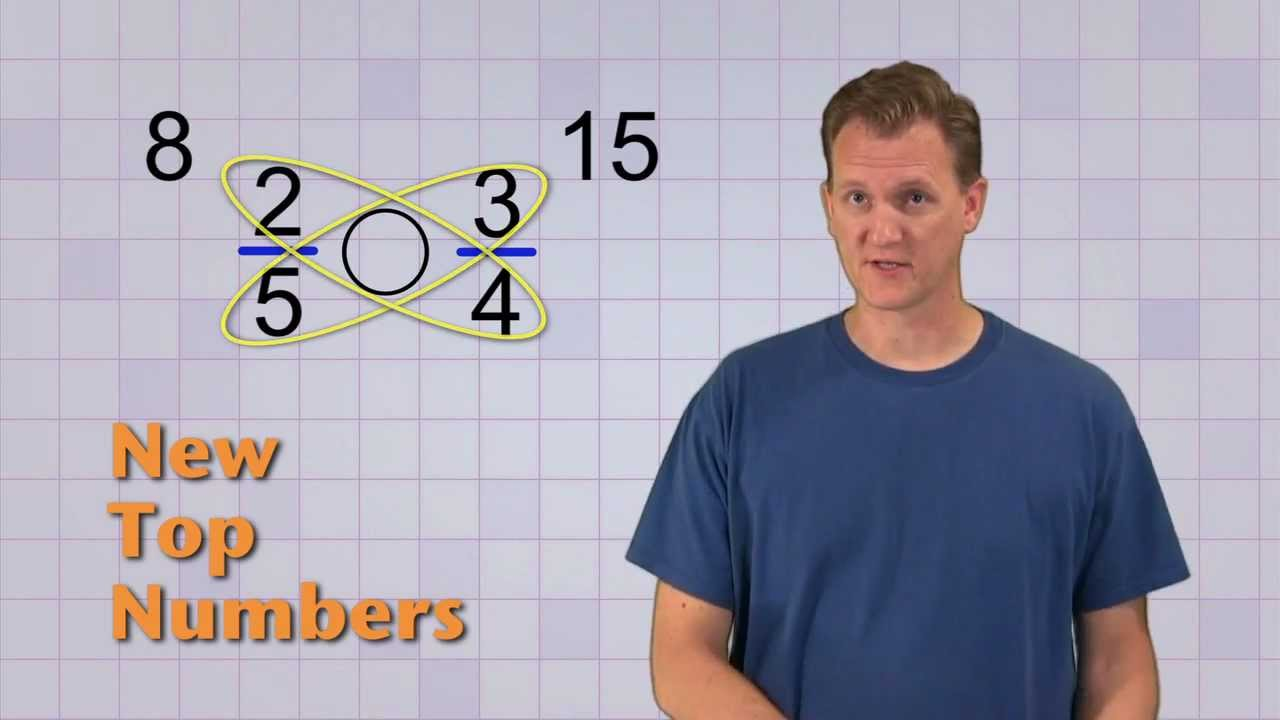 Math Antics - Comparing Fractions - YouTube [ 720 x 1280 Pixel ]