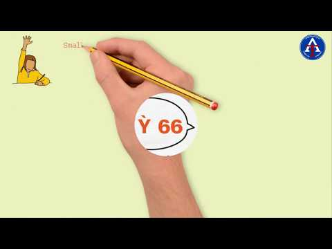 [TIẾNG ANH CÙNG THIÊN ÂN] - Kỳ 66 -  Phân Biệt Small, Infinitesimal, Microscopic, Tiny, Minute, ...
