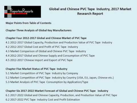 PVC Tape Market Trends and 2022 Forecasts for Manufacturers