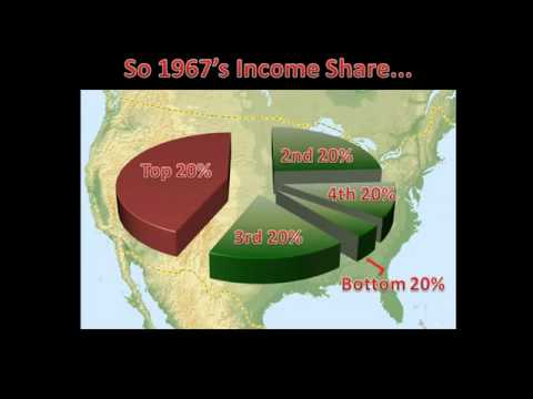 Income Inequality Is America OK with Growing Wealth Disparity