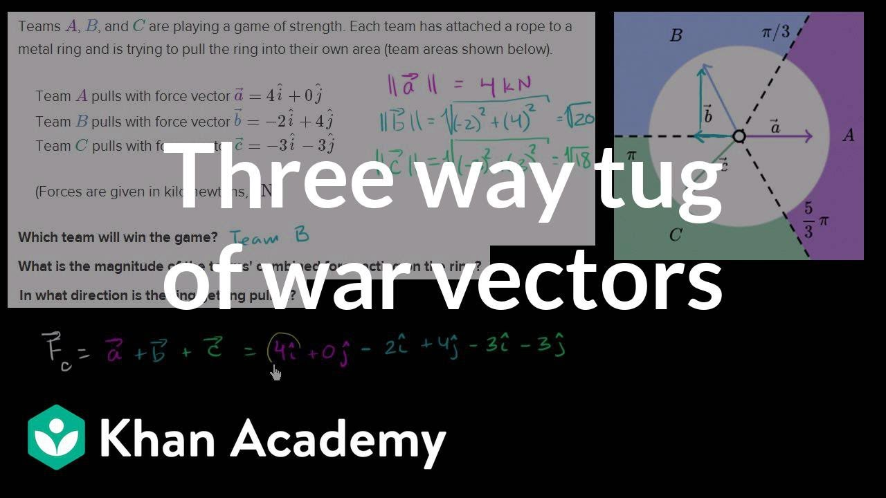 Vectors word problem: tug of war (video) | Khan Academy
