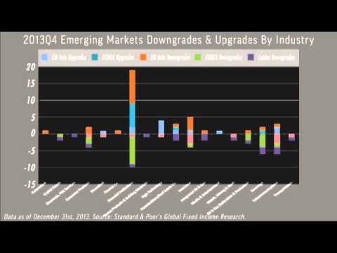 Sovereigns And Banking Drive Fourth-Quarter Rating Actions In Emerging Markets