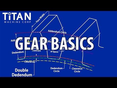 Gear Basics - Geared Elevator Machine
