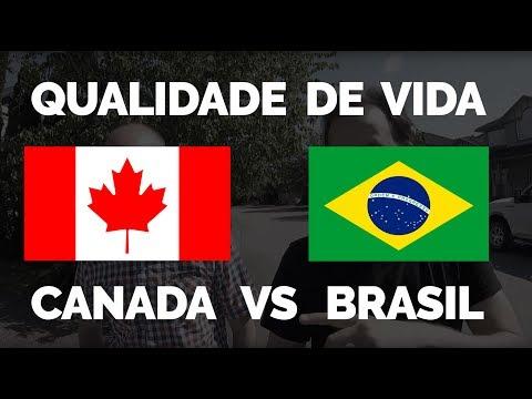 Qualidade de Vida: Canadá vs Brasil