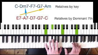 More Blues Piano Chords! Extended piano blues chords tutorial