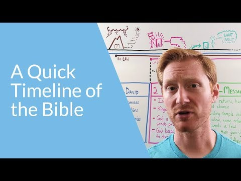 The Bible Timeline: The 4 Major Time Periods In Scripture