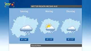 RTF.1-Wetter 21.02.2020