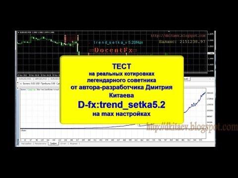 D FX TREND SETKA 5 2 СКАЧАТЬ БЕСПЛАТНО