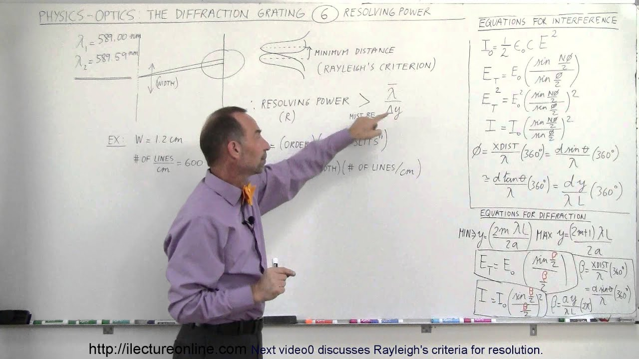 Plane Transmission Diffraction Grating Equation