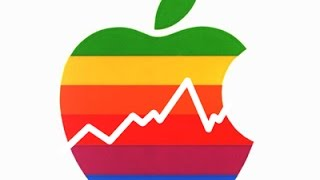 Aapl Stock Price Today - HAMMERED(12 Month property challenge -- http://officialjohnhowell.com/ytp/ Free Trading course -- http://officialjohnhowell.com/ytfc/ Super Trading Formula ..., 2015-07-23T14:25:52.000Z)