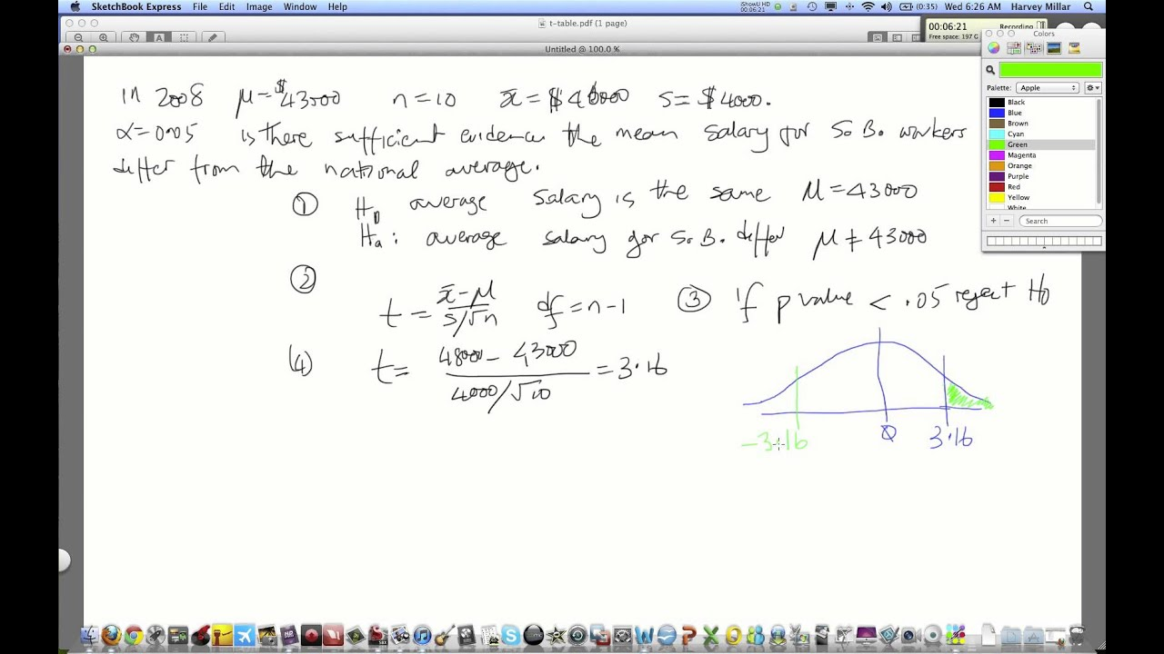 Part 2 P Value 2 Tailed T Test