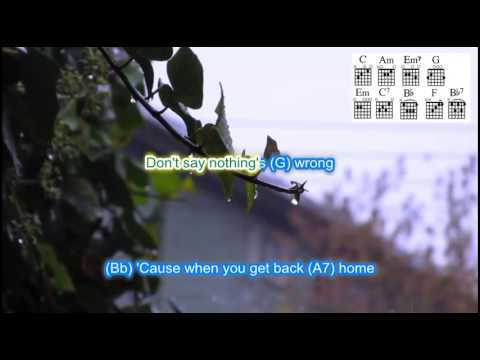 Better Be Home Soon Instrumental Backing Track With Scrolling Guitar