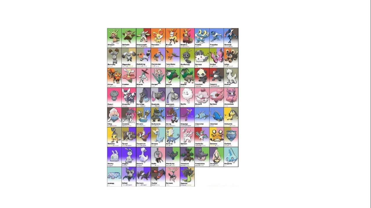 alle pokemon x