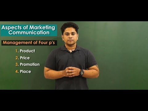 Aspects Of Marketing Communication