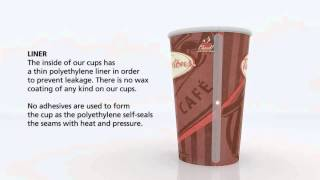 Tim Hortons Anatomy of a Cup