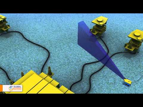 Global Scanning Solutions Subsea Scanning for Metrology