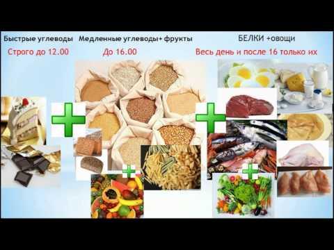 Сложные углеводы при похудении. Список продуктов. Что