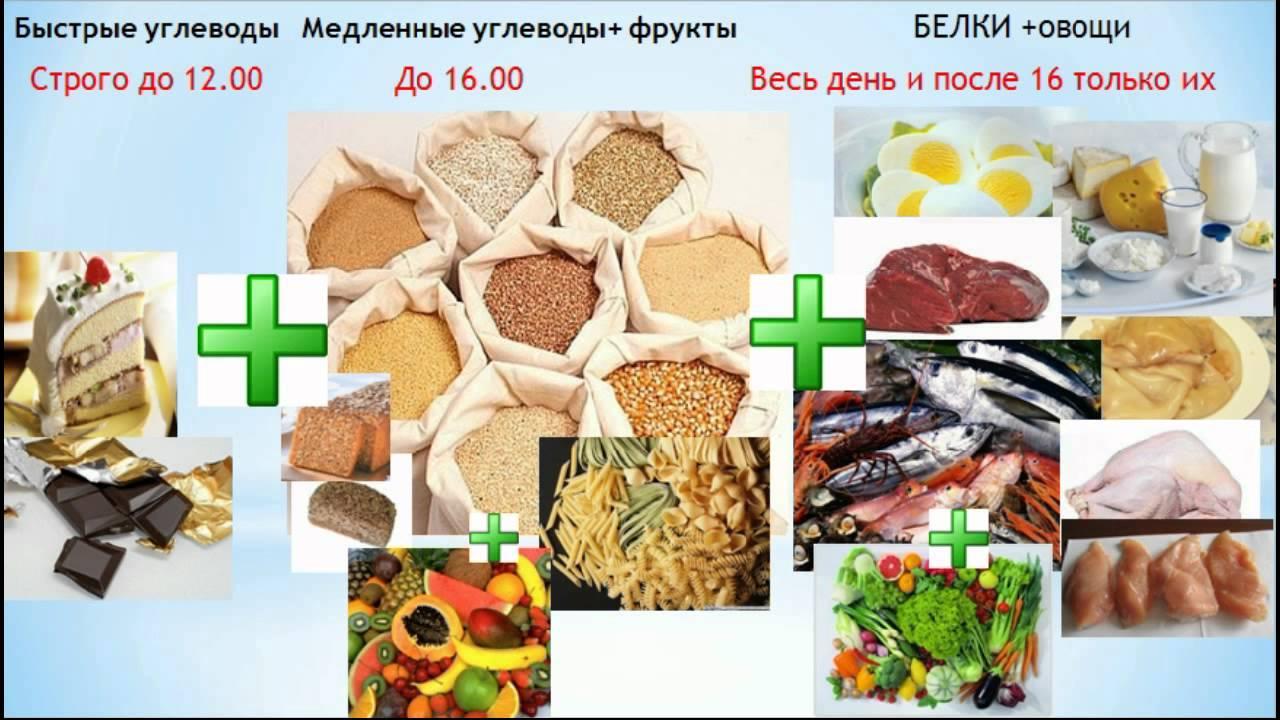 что можно есть вечером при правильном питании