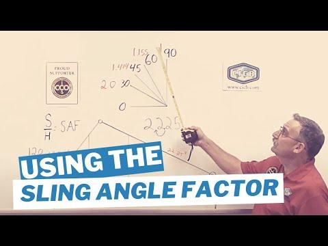 Sling Angle Factor