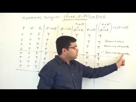 GATE - Maths - Propositional Logic - Logical Consequences - Hypothetical Syllogism