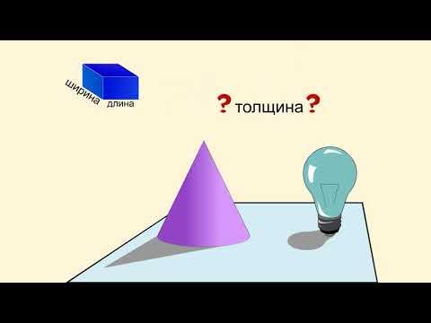 Как правильно указывать длину ширину и высоту