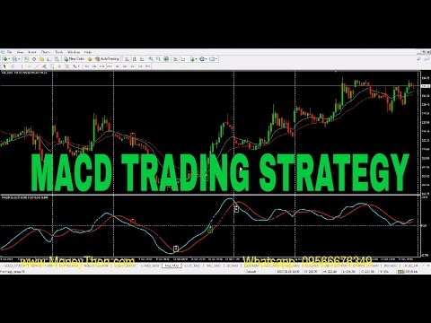TECHNICAL ANALYSIS IN TAMIL: MACD TRADING STRATEGY