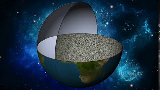 Explore and Learn Shape of Planet Earth World | EARTH Shape Circumference Dimensions