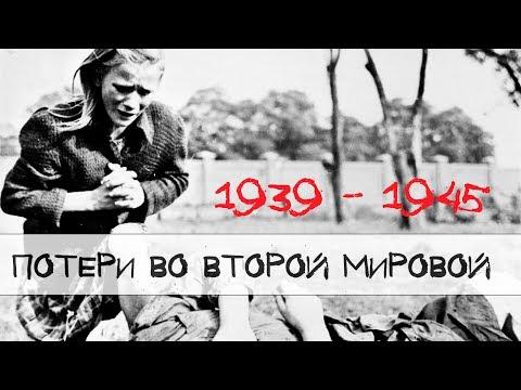 Вторая  Мировая война: Человеческие потери