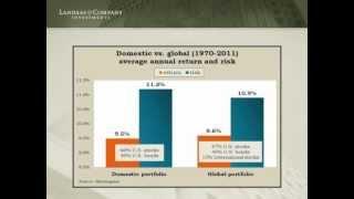 Landaas & Company Investment Outlook Seminar 2012