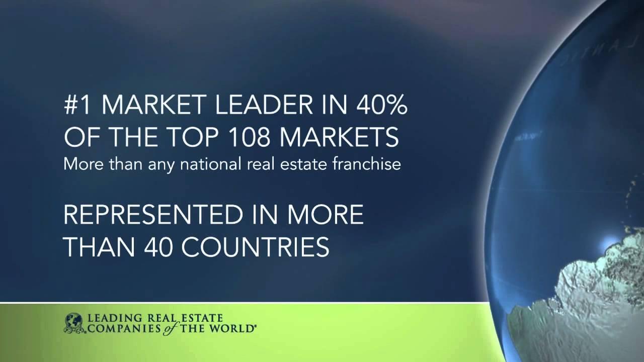 leading real estate companies - 1280×720