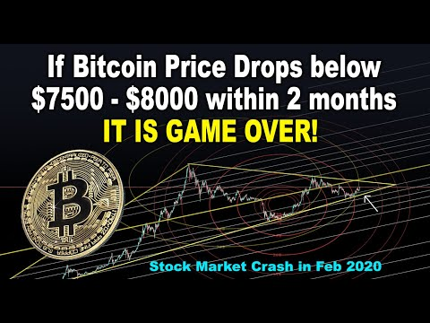 Bitcoin Price Prediction 2020! The Bullish & Bearish scenario for BTC bull run or a crash!