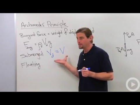 Archimedes Principle