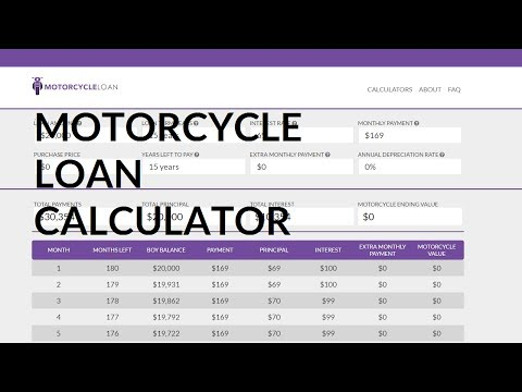 Loan Calculator For Buying a Motorcycle | Motorcycle Loan Calculator