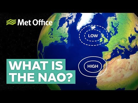 What is the North Atlantic Oscillation (NAO)?