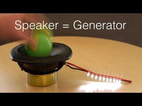 Speaker = Generator