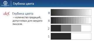 03 06 Глубина цвета