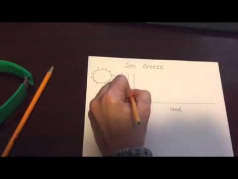 Drawing A Sea Breeze Diagram Youtube