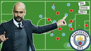 Pep Guardiola's Full-Back Tactics at Manchester City Explained | Premier League