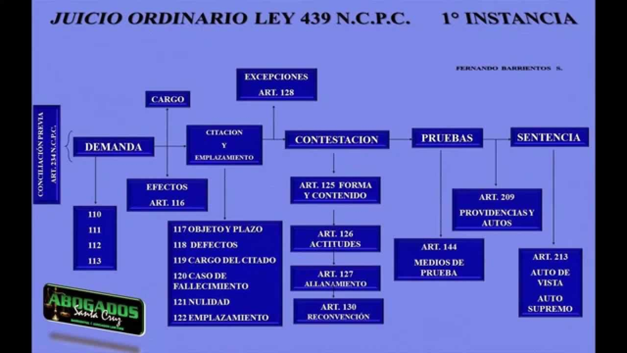 C DIGO PENAL DE LA REP BLICA DE NICARAGUA