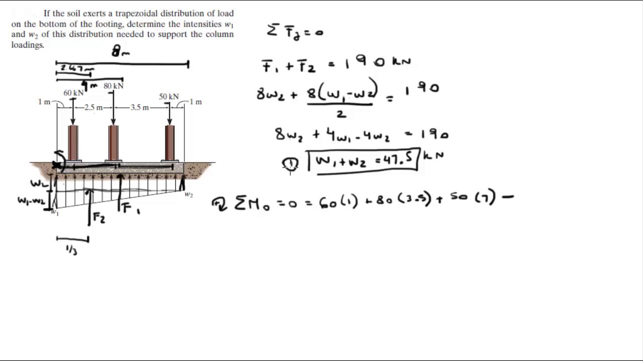Determine the intensities w1 and w2 of this distribution ...