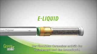 Wie funktioniert die E-Zigarette von Green Smoke®?