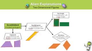 Quadrilaterals - 5th Grade - Education Galaxy