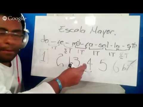 Escalas - Análisis melodico - Aprende Musica Facil con Danny Cabezas