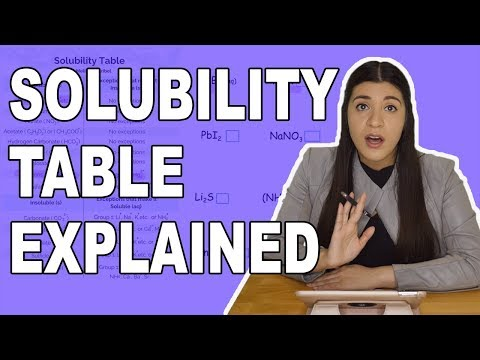 Solubility Rules And How To Use A Solubility Table
