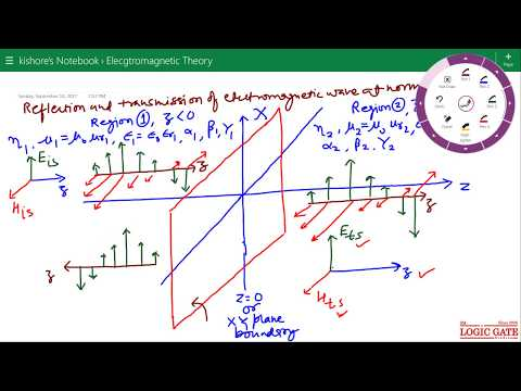 Reflection and Transmission of Electromagnetic Wave at Normal Incidence